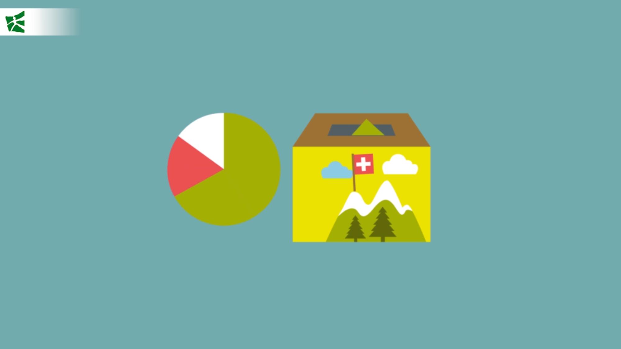 10. Kundenbarometer erneuerbare Energien: Knappe Mehrheit für Ölheizungsverbot